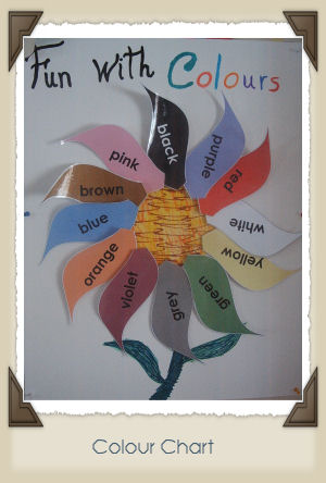 I loved this colour flower. Our circle time always included going over the colours. The petals come off the flower.